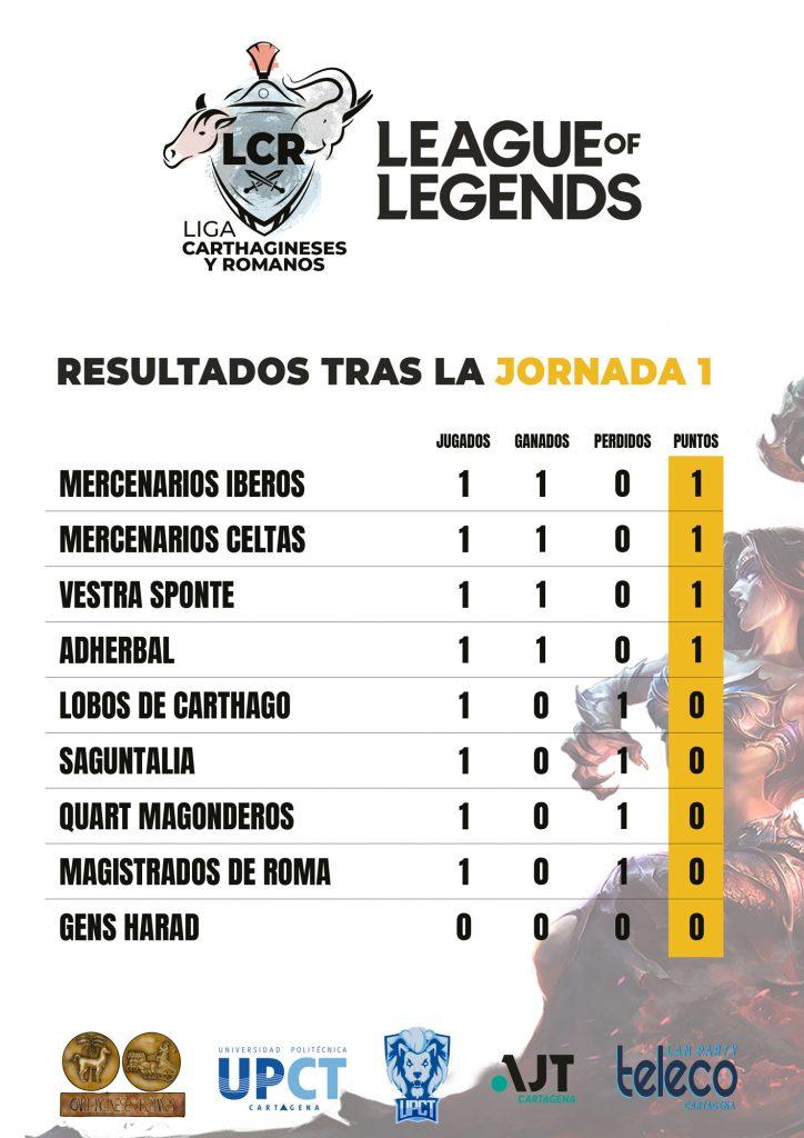Liga Carthagineses y Romanos - League Of Legends
